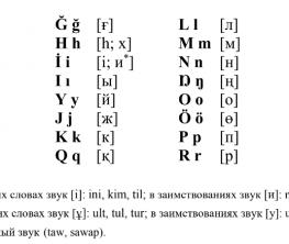 Ғалымдар латын әліпбиінің жаңа нұсқасын ұсынды