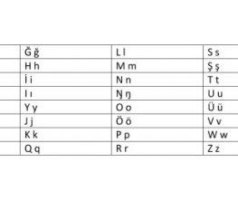 Тоқаевтың тапсырмасымен ғалымдар қабылдаған латын әліпбиі