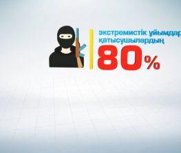 Діни экстремизм және жастар (видео)